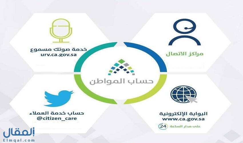 رقم حساب المواطن 1441 citizen account تليفون الشكاوى ...